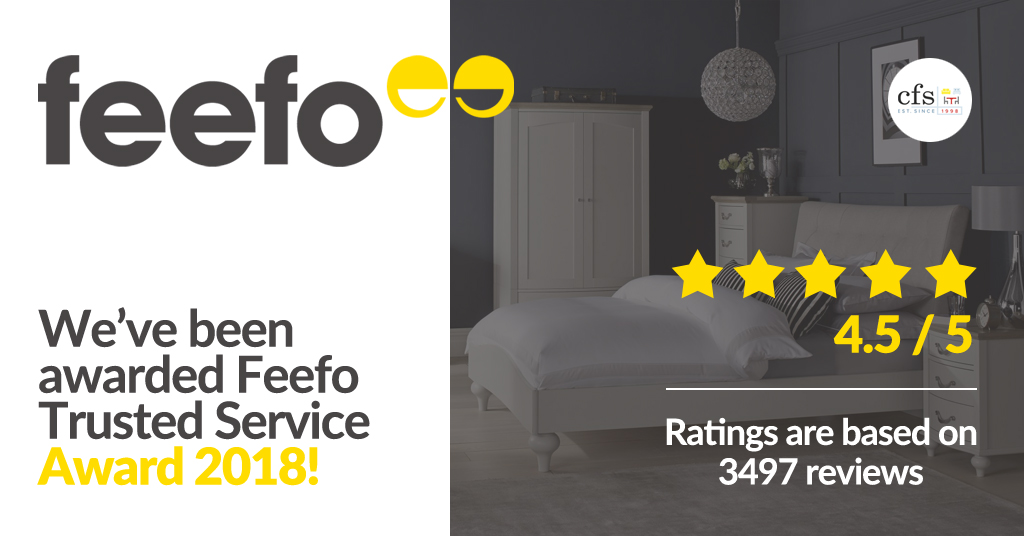 We've been awarded Feefo Trusted Service Award 2018!