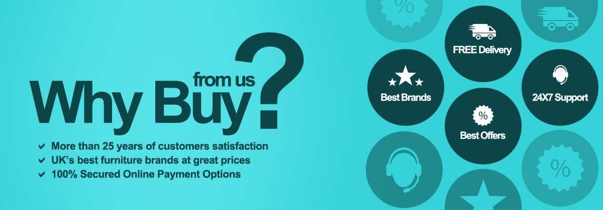 Why Buy From Us ?