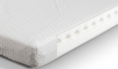 Julian Bowen Clima Smart Foam Cotbed Mattress